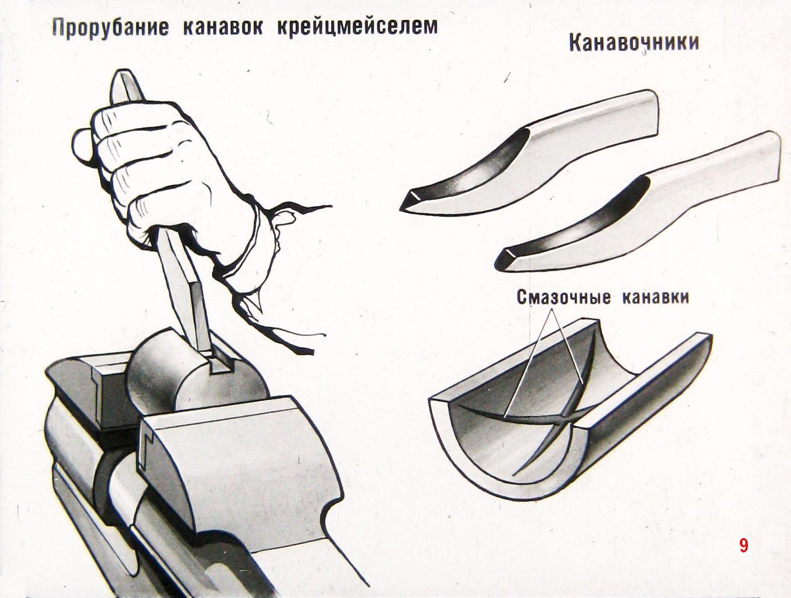 Как сделать бабку для клепки косы